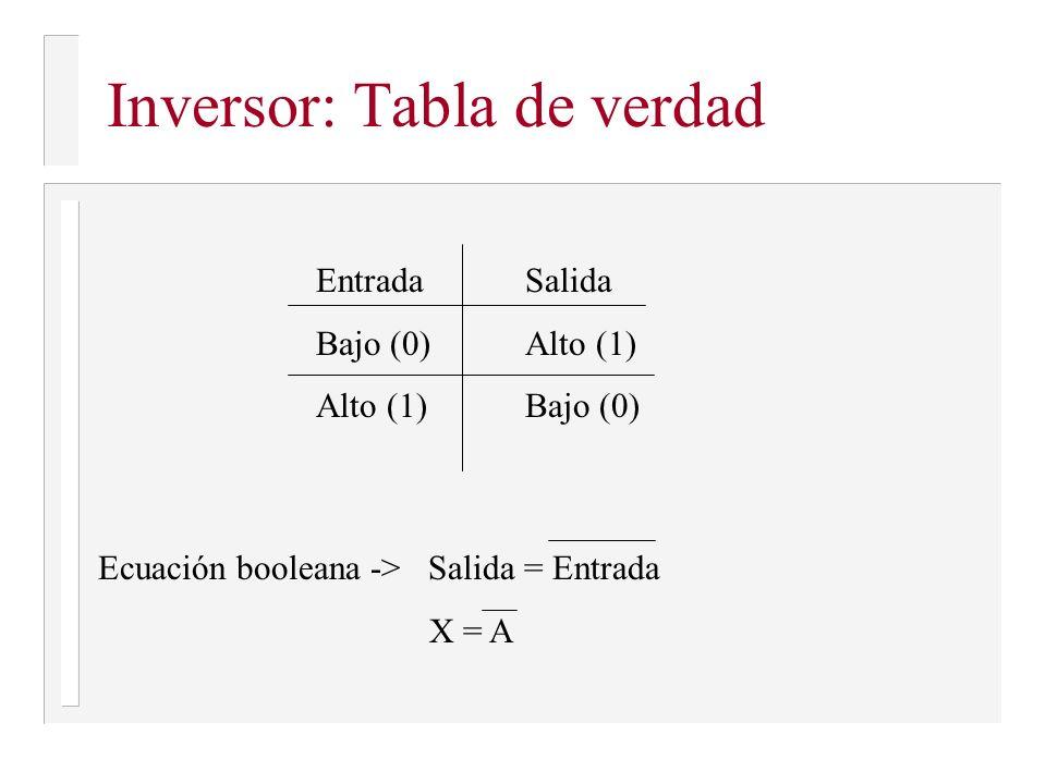 Inversor: Tabla de verdad EntradaSalida Bajo (0)Alto (1) Alto (1)Bajo (0) Ecuación booleana -> Salida = Entrada X = A
