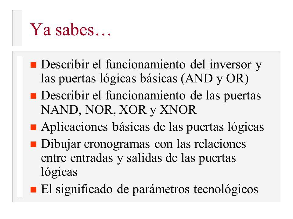 Ya sabes… n Describir el funcionamiento del inversor y las puertas lógicas básicas (AND y OR) n Describir el funcionamiento de las puertas NAND, NOR,