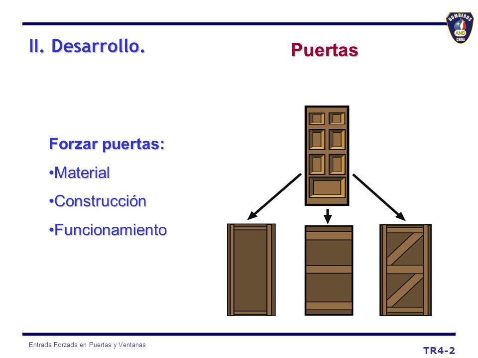 Entrada Forzada en Puertas y Ventanas TR4-2 Puertas II. Desarrollo. Forzar puertas: MaterialMaterial ConstrucciónConstrucción FuncionamientoFuncionami