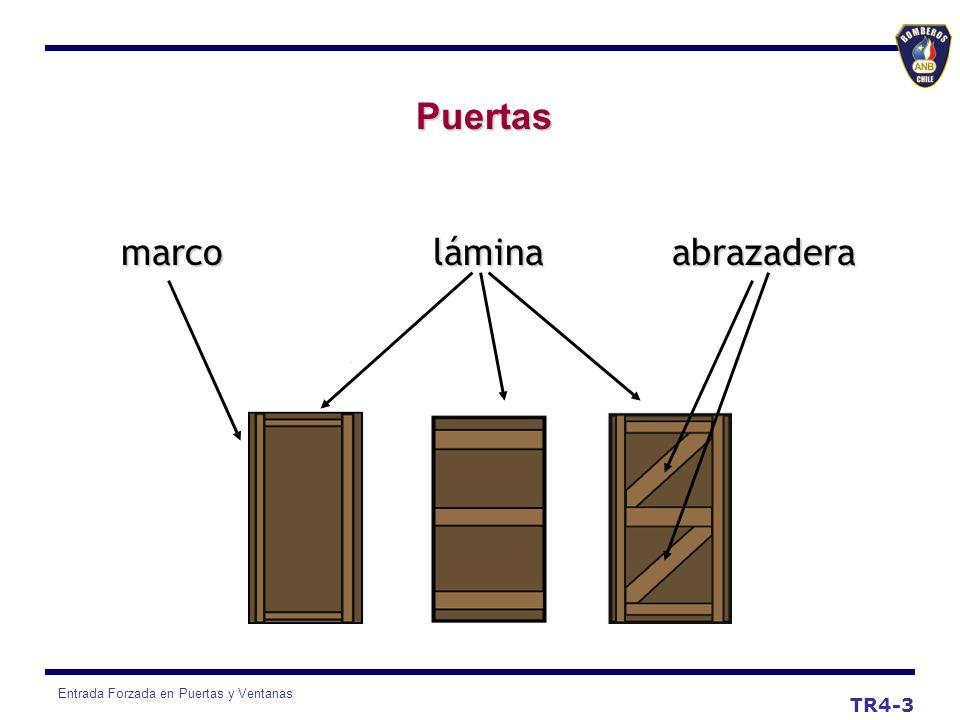 Entrada Forzada en Puertas y Ventanas TR4-3 Puertas marcoláminaabrazadera