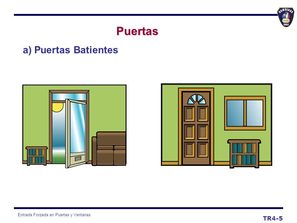 Entrada Forzada en Puertas y Ventanas Puerta con Núcleo SólidoPuerta con Núcleo Hueco TR4-6 Puertas Rellenos de Puertas
