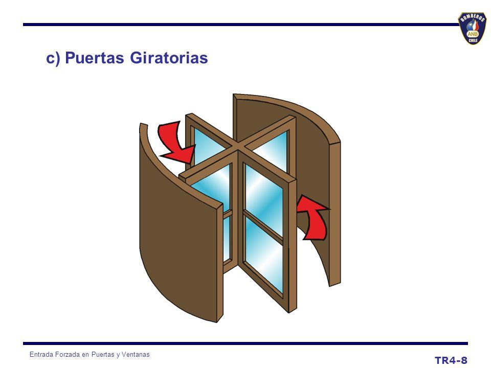 Entrada Forzada en Puertas y Ventanas Cortinas Metálicas Entrada Forzada TR4-19