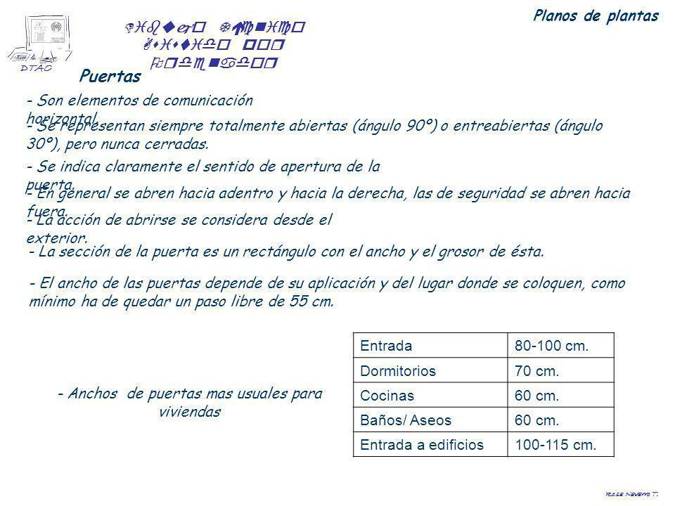 Dibujo Técnico Asistido por Ordenador DTAO Rosa Navarro T. Planos de plantas Puertas - Son elementos de comunicación horizontal. - Se representan siem
