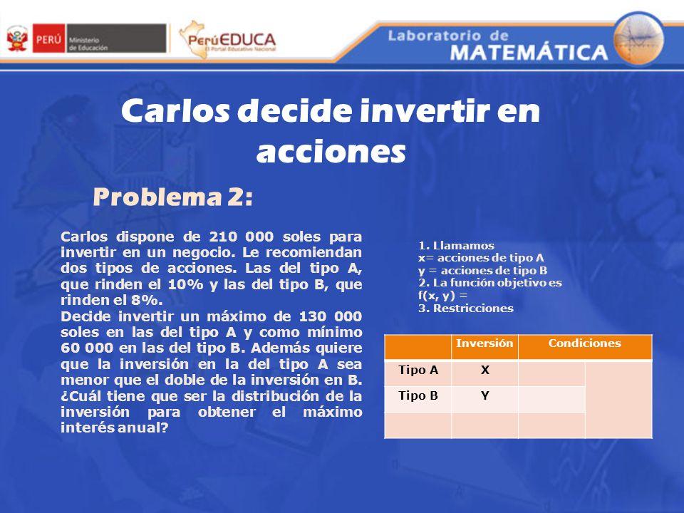 Carlos decide invertir en acciones Problema 2: Carlos dispone de 210 000 soles para invertir en un negocio. Le recomiendan dos tipos de acciones. Las