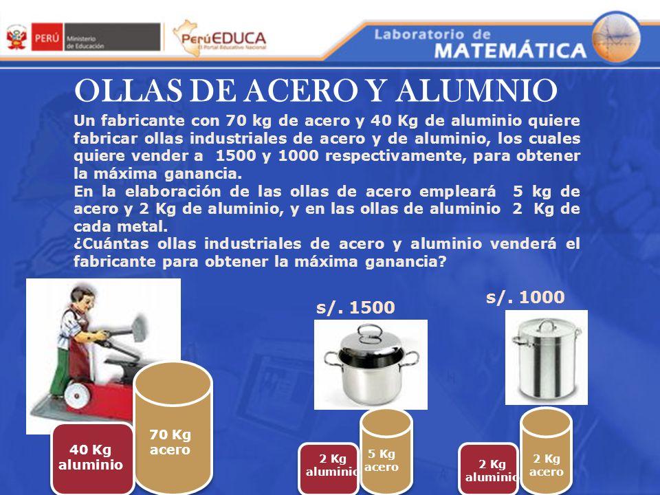 OLLAS DE ACERO Y ALUMNIO Un fabricante con 70 kg de acero y 40 Kg de aluminio quiere fabricar ollas industriales de acero y de aluminio, los cuales qu