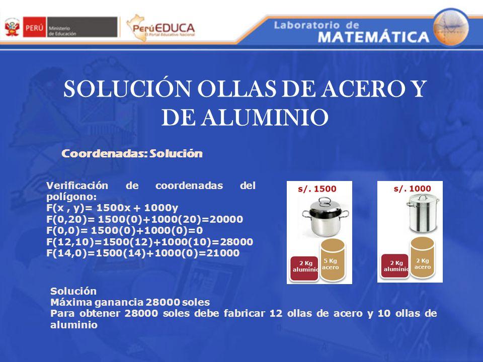SOLUCIÓN OLLAS DE ACERO Y DE ALUMINIO Coordenadas: Solución Verificación de coordenadas del polígono: F(x, y)= 1500x + 1000y F(0,20)= 1500(0)+1000(20)