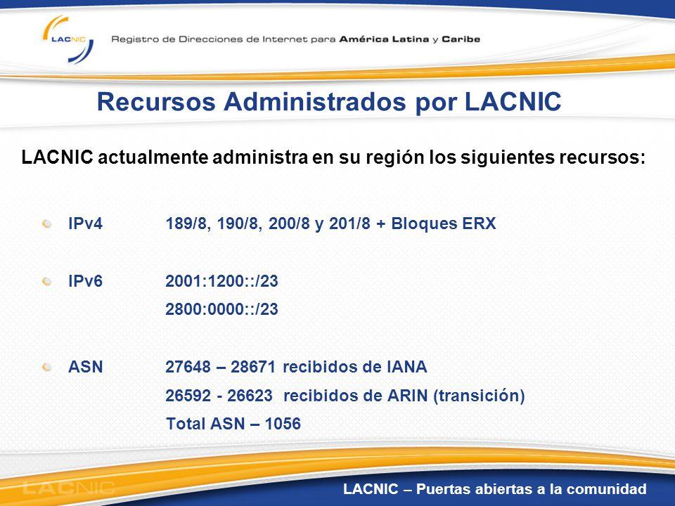 LACNIC – Puertas abiertas a la comunidad Recursos Administrados por LACNIC LACNIC actualmente administra en su región los siguientes recursos: IPv4189
