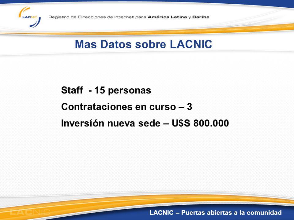 LACNIC – Puertas abiertas a la comunidad Mas Datos sobre LACNIC Staff - 15 personas Contrataciones en curso – 3 Inversíón nueva sede – U$S 800.000