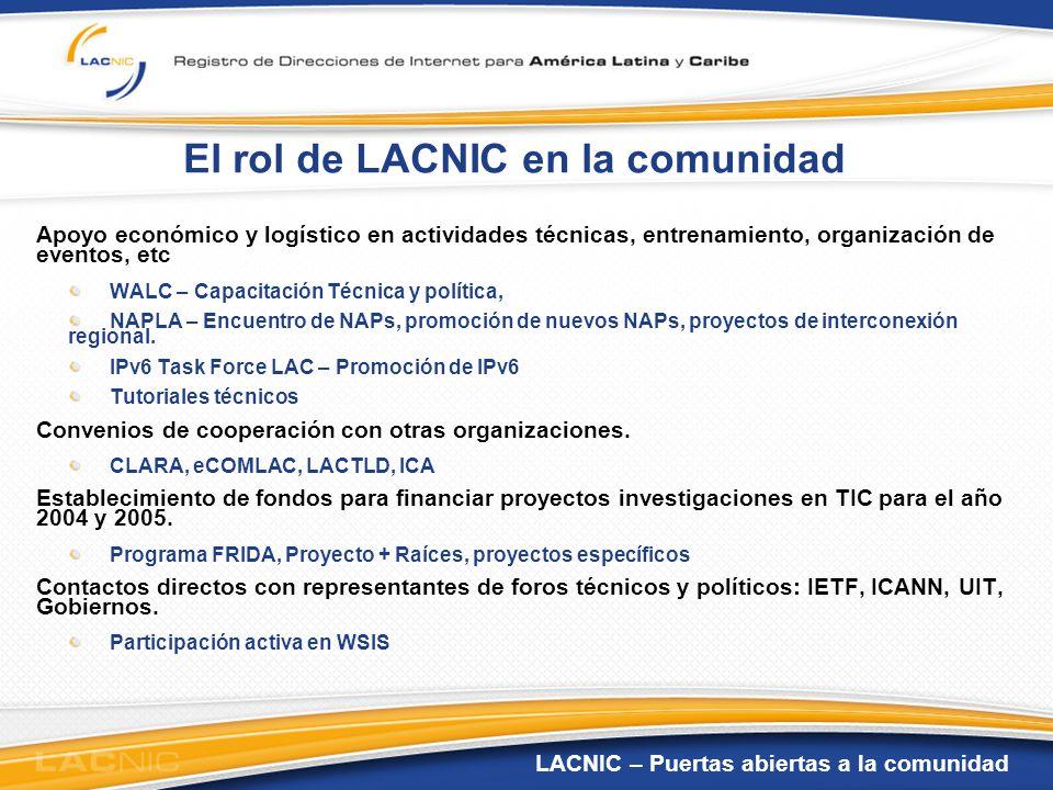 LACNIC – Puertas abiertas a la comunidad El rol de LACNIC en la comunidad Apoyo económico y logístico en actividades técnicas, entrenamiento, organiza