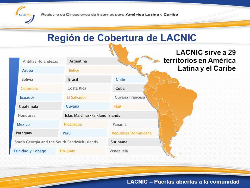 LACNIC – Puertas abiertas a la comunidad Cuáles Recursos de Internet administra.