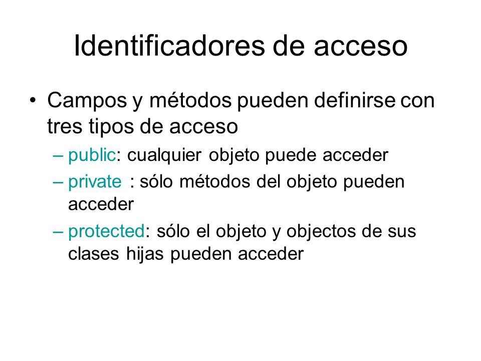 Identificadores de acceso Campos y métodos pueden definirse con tres tipos de acceso –public: cualquier objeto puede acceder –private : sólo métodos d
