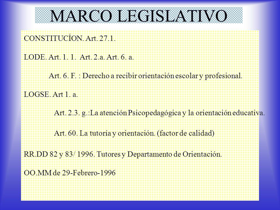 MARCO LEGISLATIVO CONSTITUCÍON.Art. 27.1. LODE. Art.