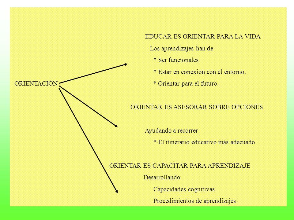 II. LÍNEAS DE ACCIÓN TUTORIAL 4. ENSEÑAR A SER PERSONA. 5. ENSEÑAR A CONVIVIR. 6. ENSEÑAR A PENSAR