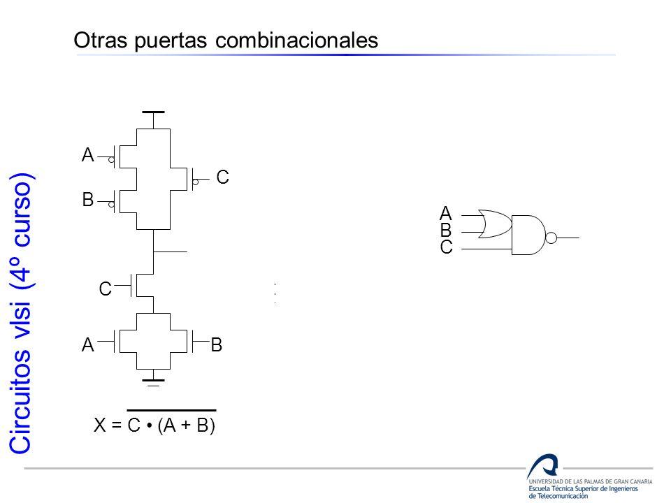 Circuitos vlsi (4º curso) Otras puertas combinacionales C AB B A C A B C X = C (A + B)