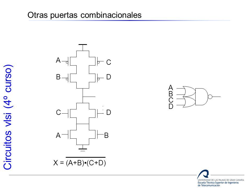 Circuitos vlsi (4º curso) Otras puertas combinacionales C AB B A D C D A B C D X = (A+B)(C+D)