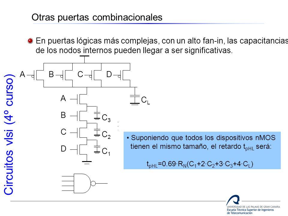 Circuitos vlsi (4º curso) Otras puertas combinacionales En puertas lógicas más complejas, con un alto fan-in, las capacitancias de los nodos internos