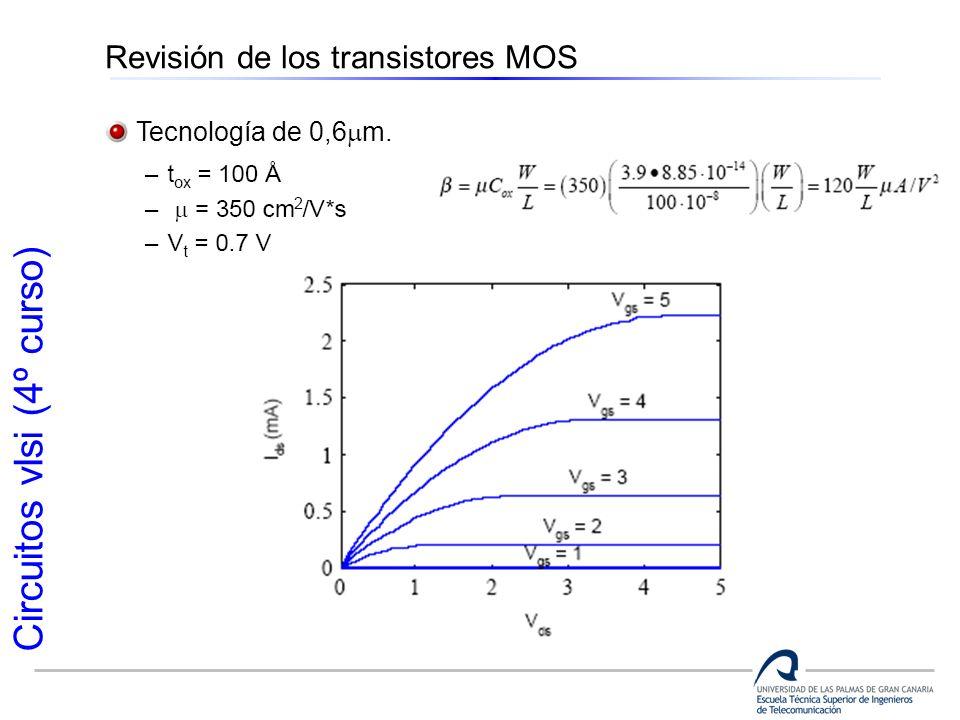 Circuitos vlsi (4º curso) Revisión de los transistores MOS Tecnología de 0,6 m.