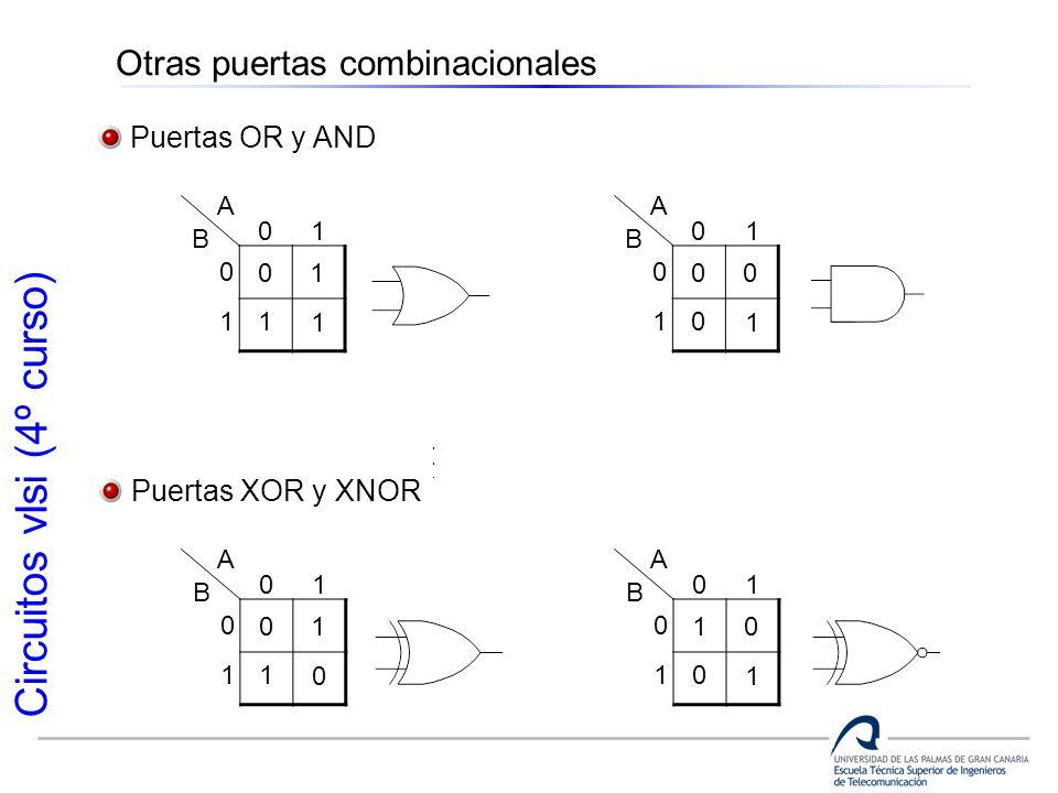 Circuitos vlsi (4º curso) Otras puertas combinacionales Puertas XOR y XNOR A B 0 1 0 1 01 1 0 A B 0 1 0 1 10 0 1 Puertas OR y AND A B 0 1 0 1 01 1 1 A