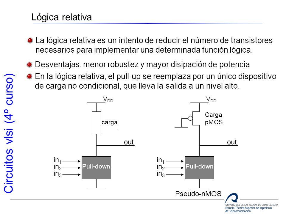 Circuitos vlsi (4º curso) Lógica relativa La lógica relativa es un intento de reducir el número de transistores necesarios para implementar una determ