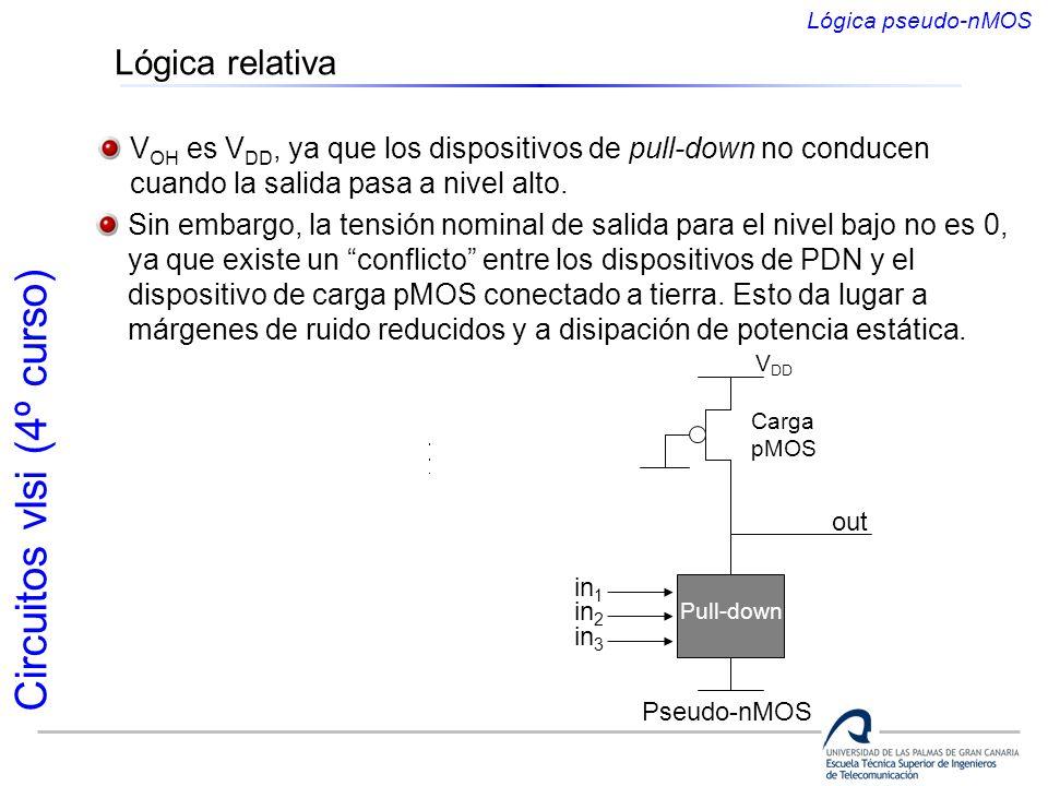 Circuitos vlsi (4º curso) Lógica relativa V OH es V DD, ya que los dispositivos de pull-down no conducen cuando la salida pasa a nivel alto. Sin embar