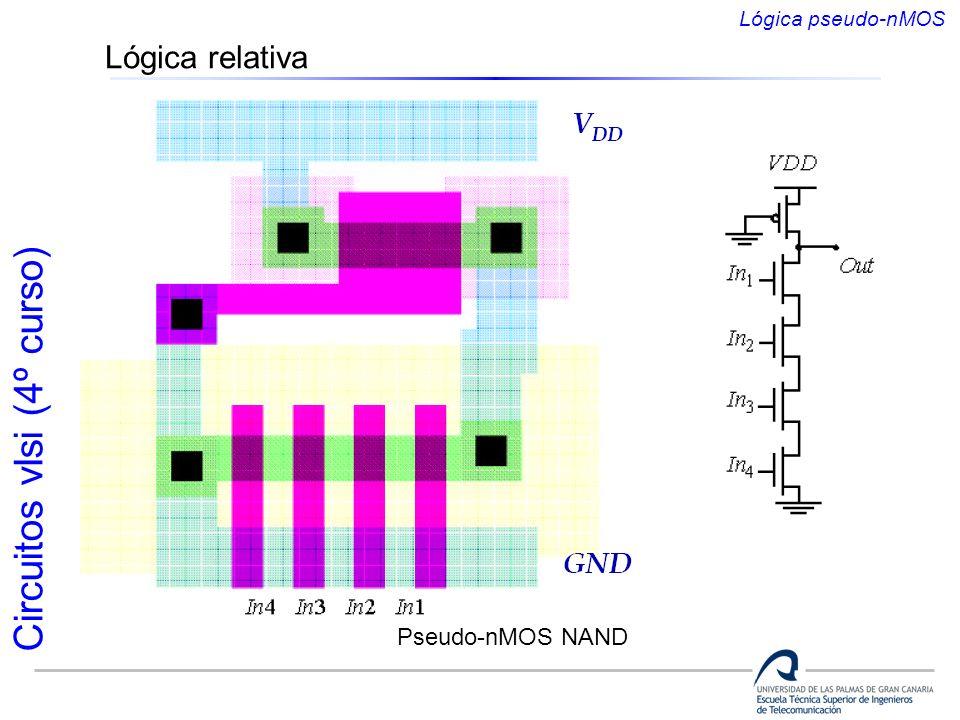 Circuitos vlsi (4º curso) Lógica relativa Pseudo-nMOS NAND Lógica pseudo-nMOS