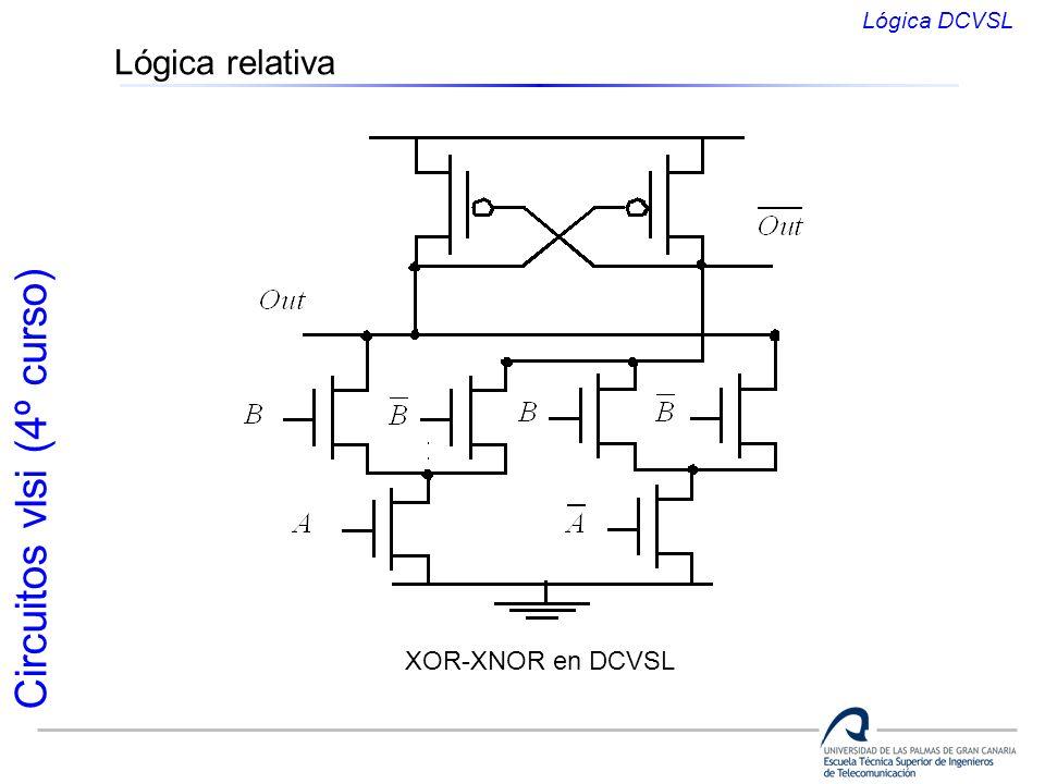 Circuitos vlsi (4º curso) Lógica relativa XOR-XNOR en DCVSL Lógica DCVSL