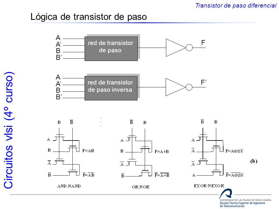 Circuitos vlsi (4º curso) Lógica de transistor de paso A A B B red de transistor de paso F A A B B red de transistor de paso inversa F Transistor de p