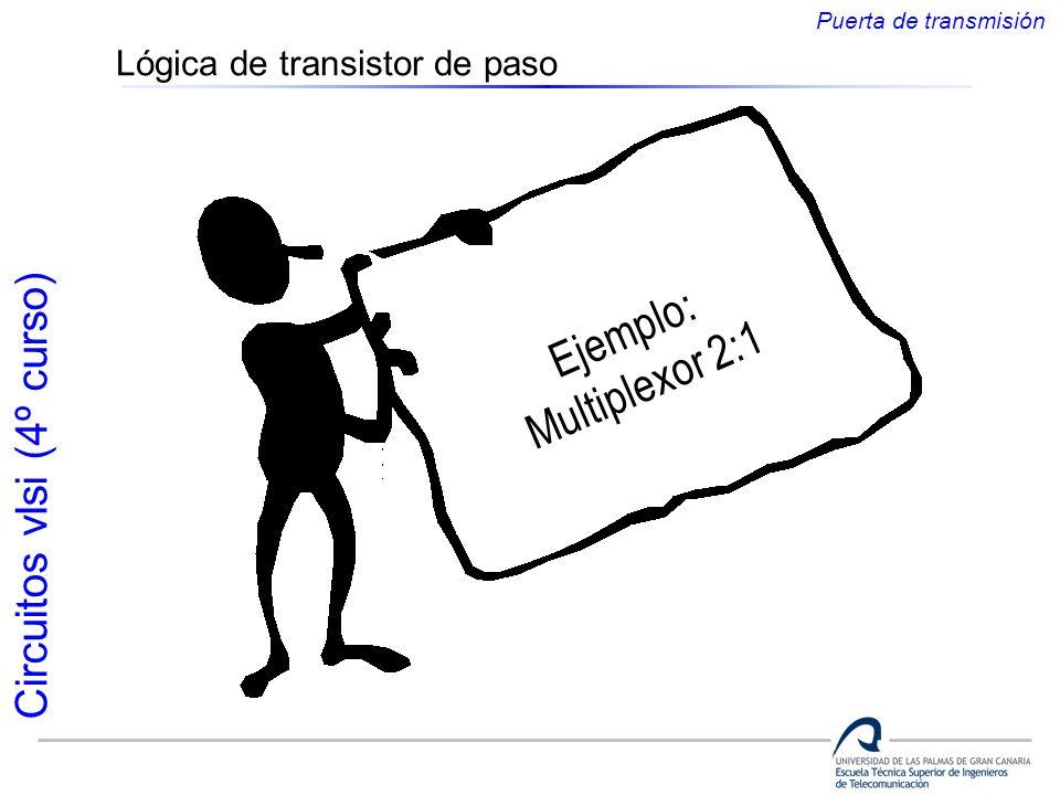 Circuitos vlsi (4º curso) Lógica de transistor de paso Ejemplo: Multiplexor 2:1 Puerta de transmisión