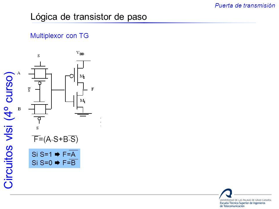 Circuitos vlsi (4º curso) Lógica de transistor de paso Multiplexor con TG F=(A S+B S) Si S=1 F=A Si S=0 F=B Puerta de transmisión