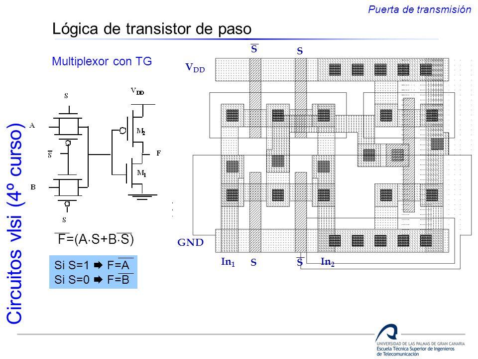 Circuitos vlsi (4º curso) Lógica de transistor de paso GND V DD In 1 In 2 SS S S Multiplexor con TG F=(A S+B S) Si S=1 F=A Si S=0 F=B Puerta de transm