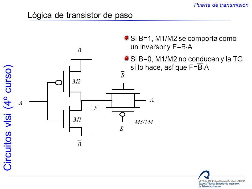 Circuitos vlsi (4º curso) Lógica de transistor de paso Si B=1, M1/M2 se comporta como un inversor y F=B A Si B=0, M1/M2 no conducen y la TG sí lo hace