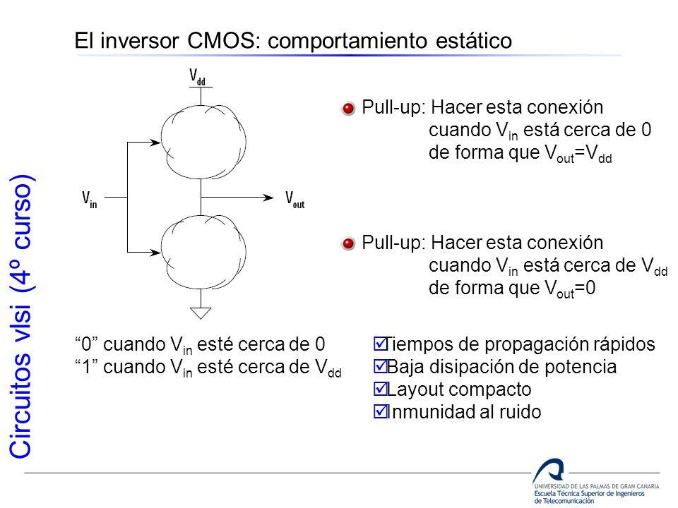 Circuitos vlsi (4º curso) El inversor CMOS: comportamiento estático 0 cuando V in esté cerca de 0 1 cuando V in esté cerca de V dd Pull-up: Hacer esta