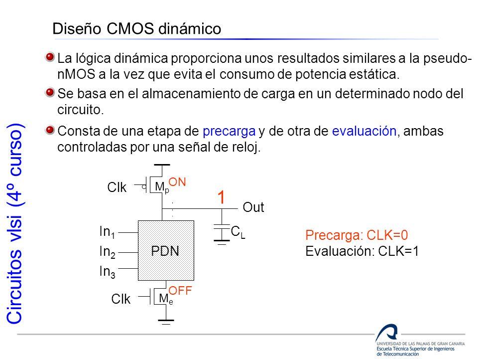 Circuitos vlsi (4º curso) Diseño CMOS dinámico La lógica dinámica proporciona unos resultados similares a la pseudo- nMOS a la vez que evita el consum