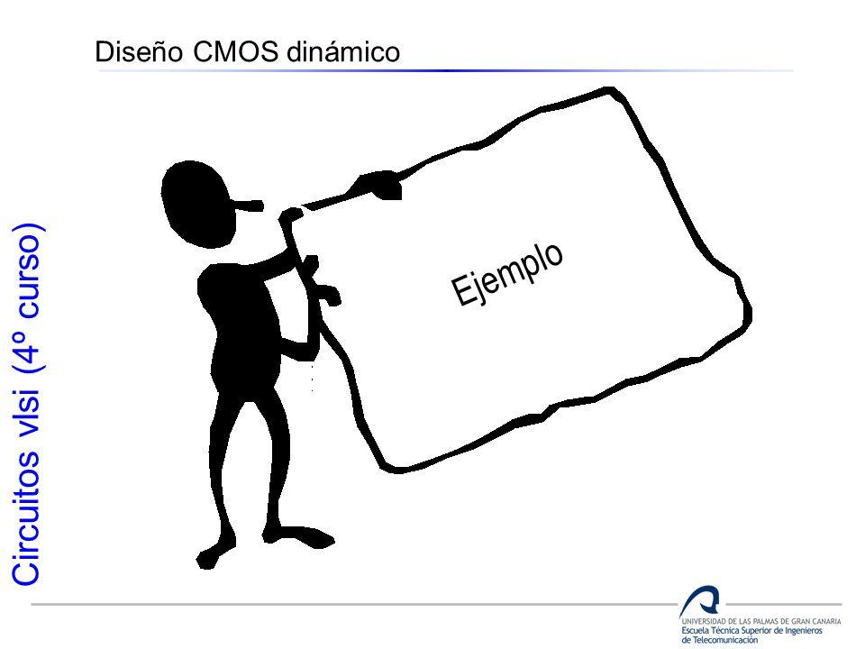 Circuitos vlsi (4º curso) Diseño CMOS dinámico Ejemplo