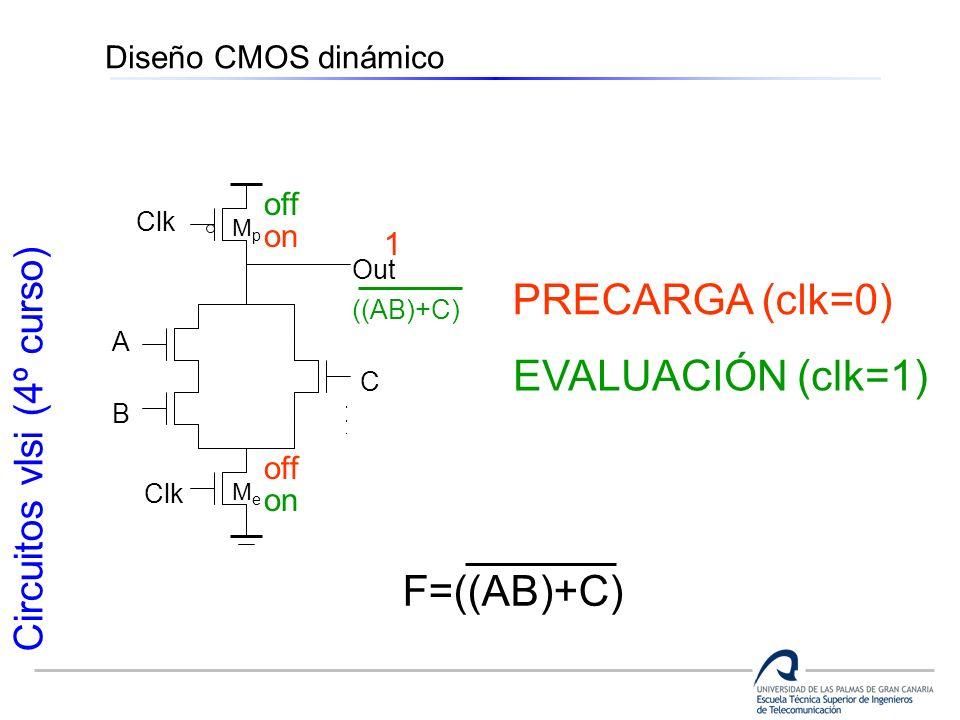 Circuitos vlsi (4º curso) Diseño CMOS dinámico Out Clk A B C MpMp MeMe on off 1 on ((AB)+C) F=((AB)+C) PRECARGA (clk=0) EVALUACIÓN (clk=1)
