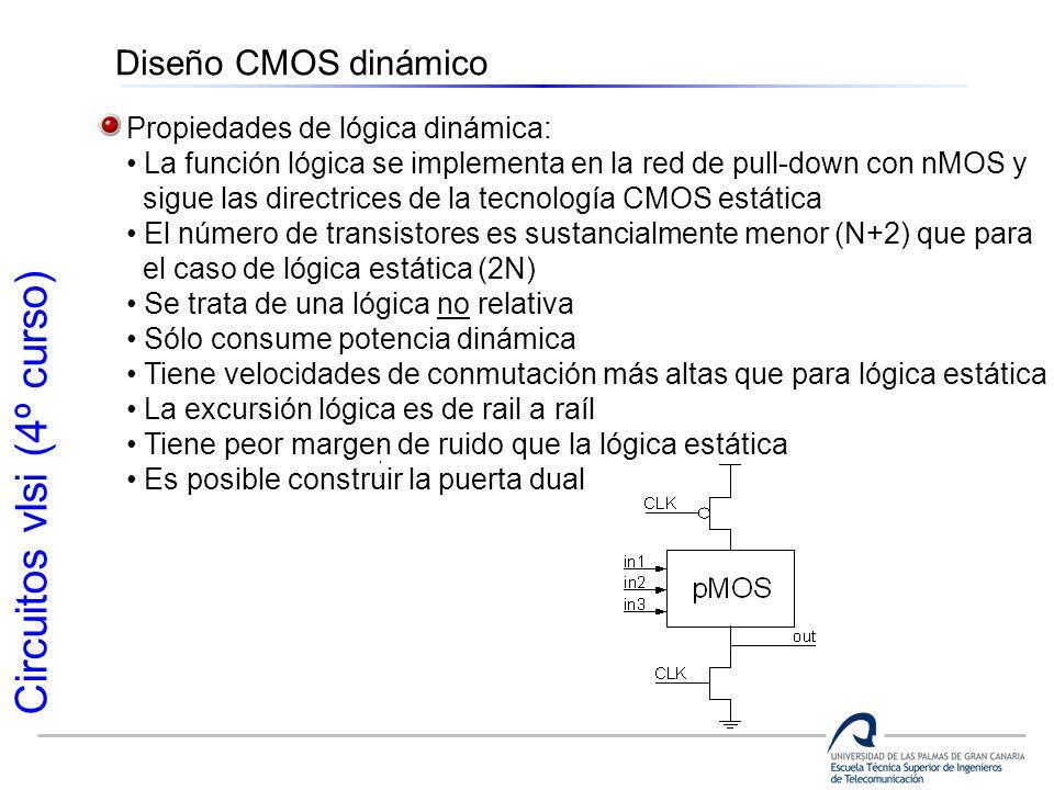 Circuitos vlsi (4º curso) Diseño CMOS dinámico Propiedades de lógica dinámica: La función lógica se implementa en la red de pull-down con nMOS y sigue