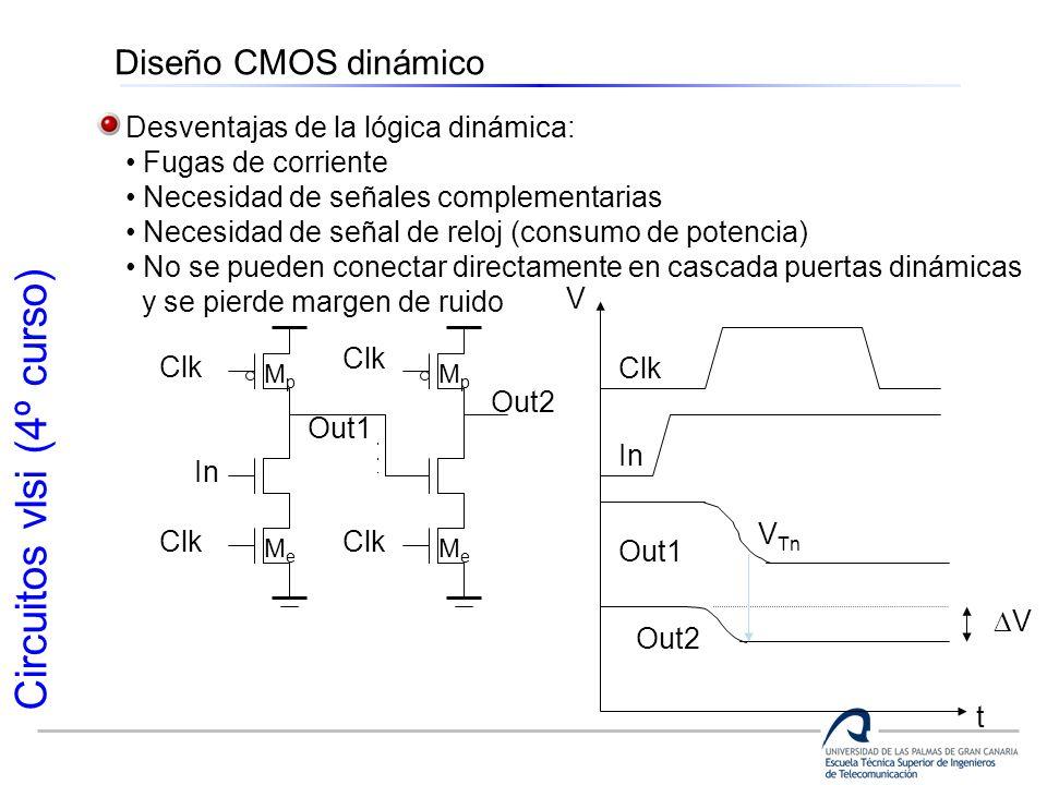 Circuitos vlsi (4º curso) Diseño CMOS dinámico Desventajas de la lógica dinámica: Fugas de corriente Necesidad de señales complementarias Necesidad de