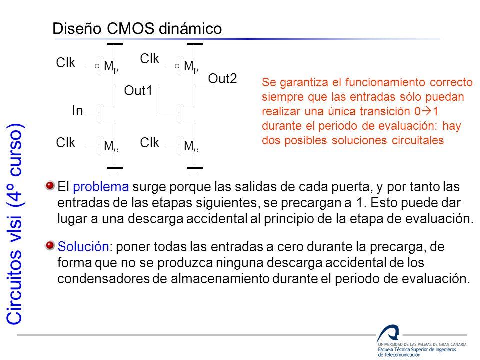 Circuitos vlsi (4º curso) Diseño CMOS dinámico El problema surge porque las salidas de cada puerta, y por tanto las entradas de las etapas siguientes,