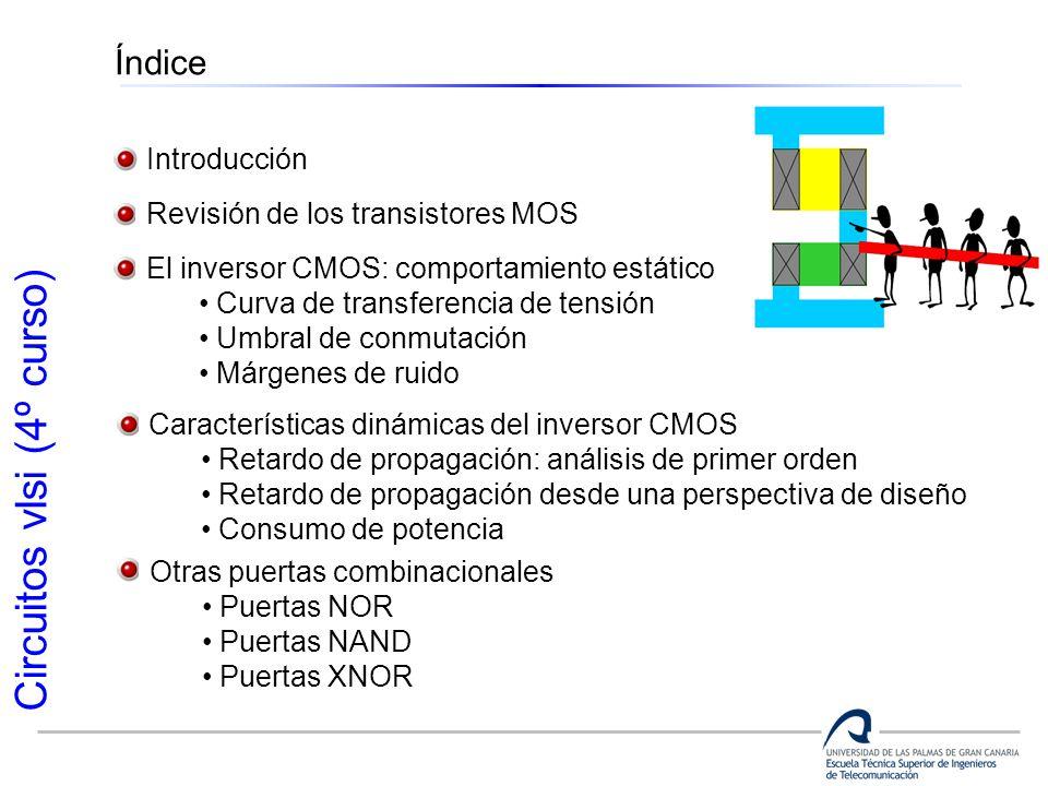 Circuitos vlsi (4º curso) Índice Introducción Revisión de los transistores MOS El inversor CMOS: comportamiento estático Curva de transferencia de ten