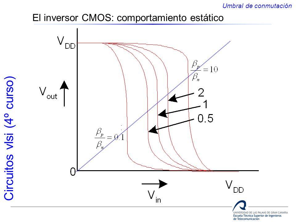 Circuitos vlsi (4º curso) Umbral de conmutación El inversor CMOS: comportamiento estático