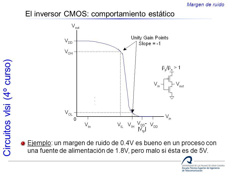 Circuitos vlsi (4º curso) Margen de ruido Ejemplo: un margen de ruido de 0.4V es bueno en un proceso con una fuente de alimentación de 1.8V, pero malo