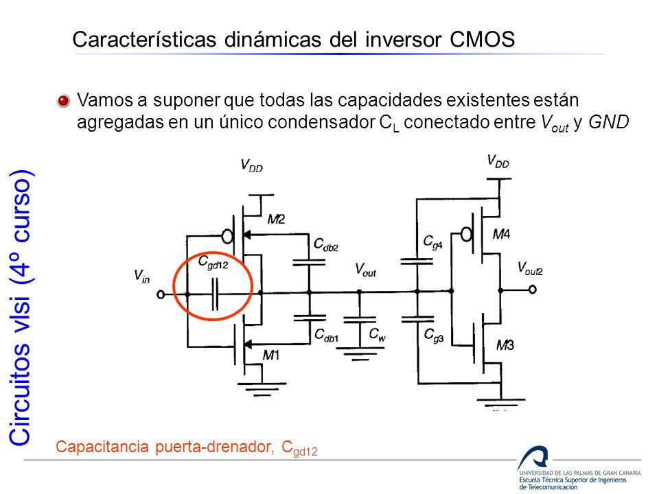 Circuitos vlsi (4º curso) Características dinámicas del inversor CMOS Vamos a suponer que todas las capacidades existentes están agregadas en un único