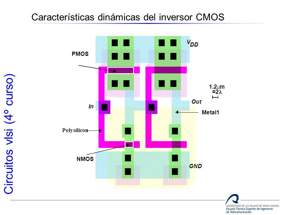 Circuitos vlsi (4º curso) Características dinámicas del inversor CMOS Polysilicon In Out Metal1 V DD GND PMOS NMOS 1.2 m =2