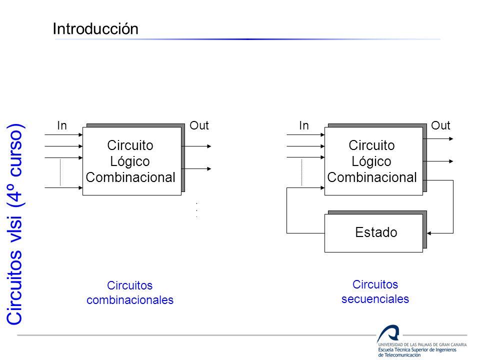 Circuitos vlsi (4º curso) Introducción Circuito Lógico Combinacional Circuito Lógico Combinacional Estado InOutInOut Circuitos combinacionales Circuit