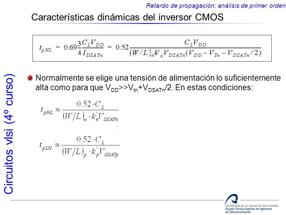 Circuitos vlsi (4º curso) Características dinámicas del inversor CMOS Retardo de propagación: análisis de primer orden Normalmente se elige una tensió