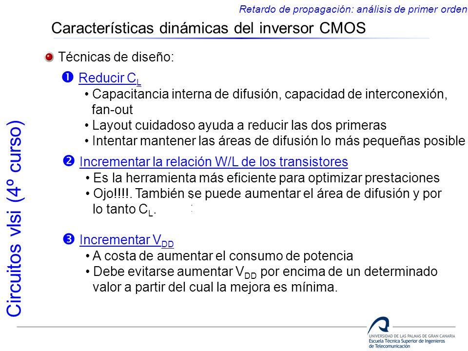 Circuitos vlsi (4º curso) Características dinámicas del inversor CMOS Retardo de propagación: análisis de primer orden Técnicas de diseño: Reducir C L