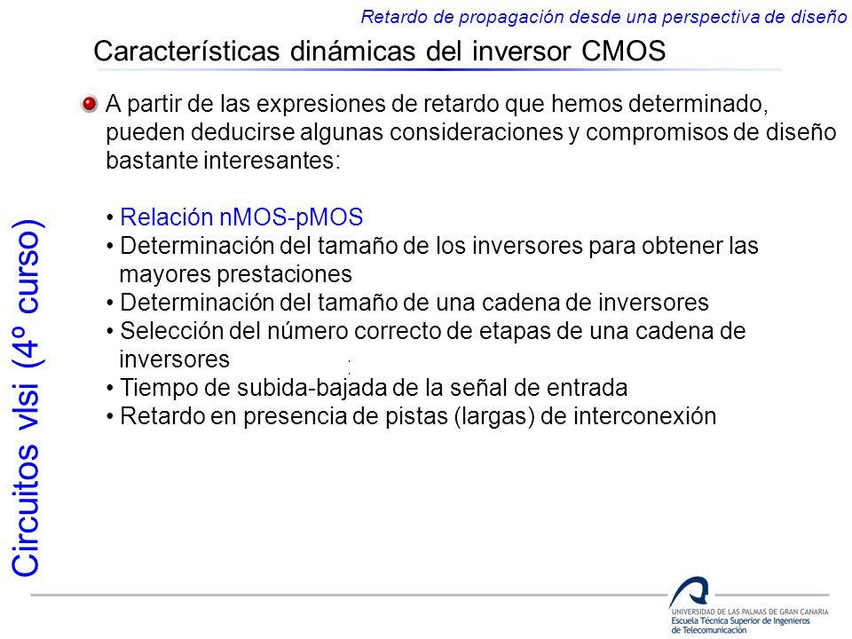 Circuitos vlsi (4º curso) Características dinámicas del inversor CMOS Retardo de propagación desde una perspectiva de diseño A partir de las expresion