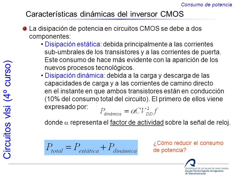 Circuitos vlsi (4º curso) Características dinámicas del inversor CMOS La disipación de potencia en circuitos CMOS se debe a dos componentes: Disipació