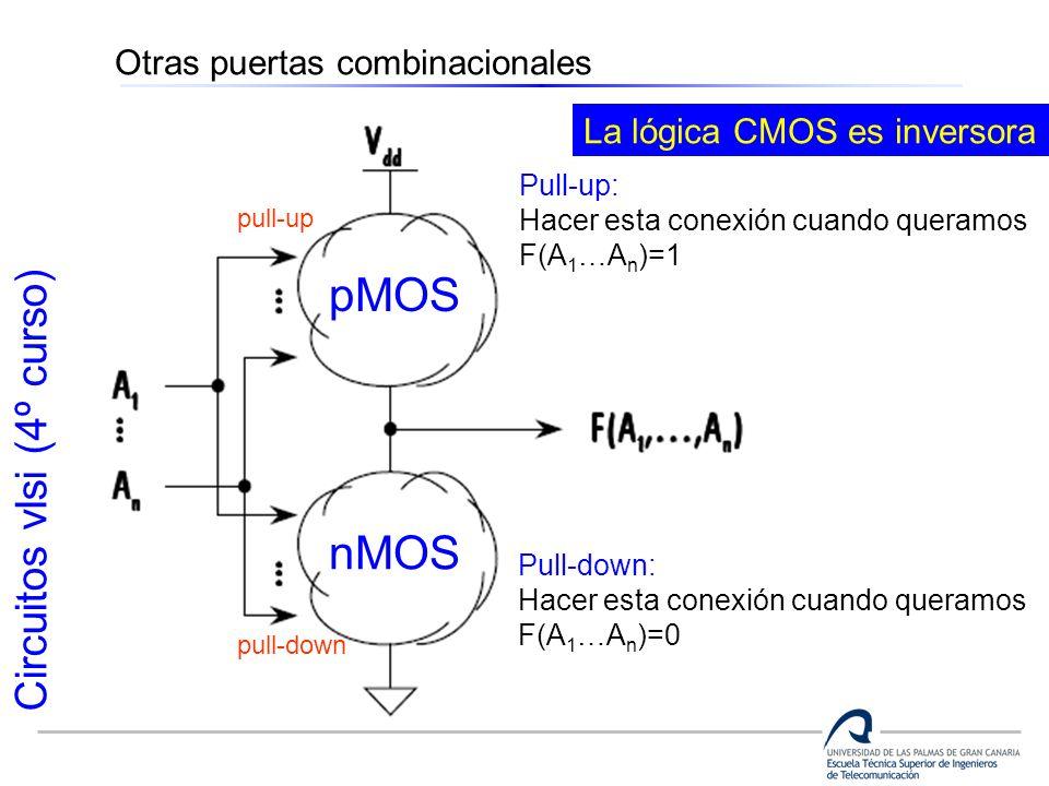 Circuitos vlsi (4º curso) Otras puertas combinacionales Pull-up: Hacer esta conexión cuando queramos F(A 1 …A n )=1 Pull-down: Hacer esta conexión cua