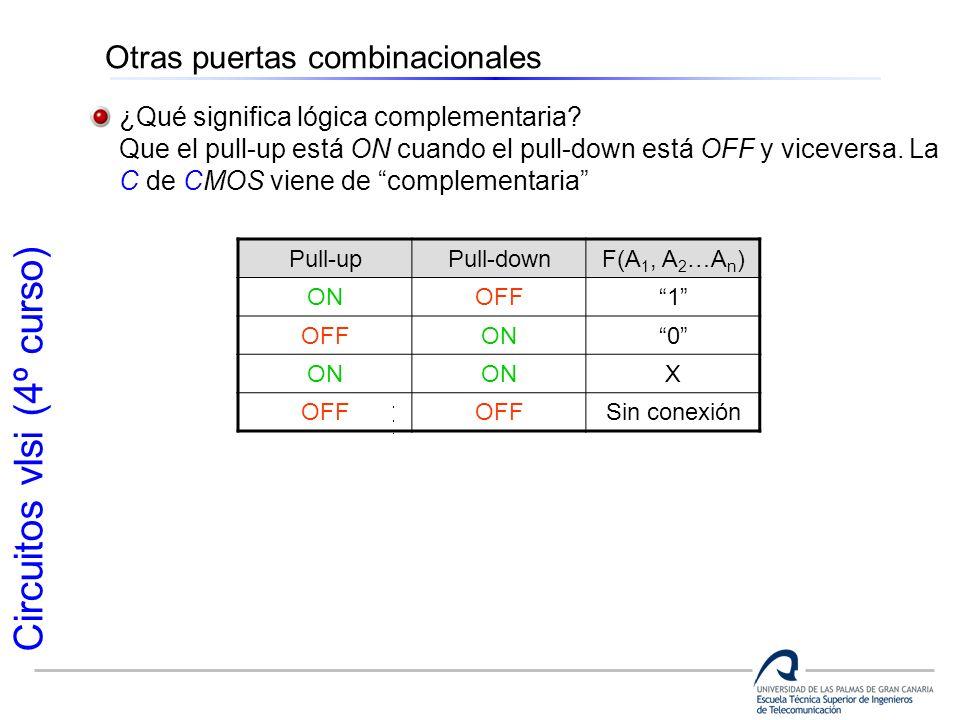 Circuitos vlsi (4º curso) Otras puertas combinacionales ¿Qué significa lógica complementaria? Que el pull-up está ON cuando el pull-down está OFF y vi